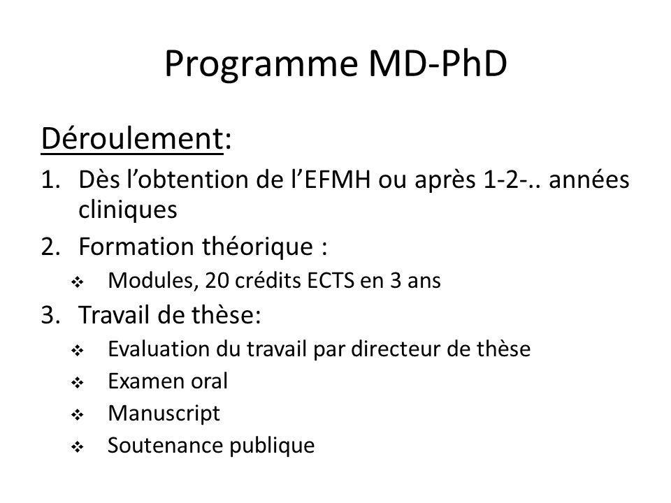 Programme MD-PhD Déroulement: