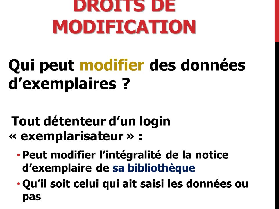 Droits de modification