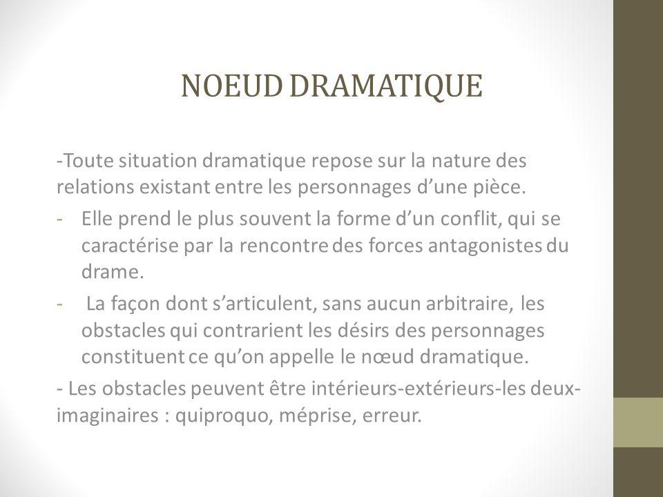 Noeud dramatique -Toute situation dramatique repose sur la nature des relations existant entre les personnages d'une pièce.