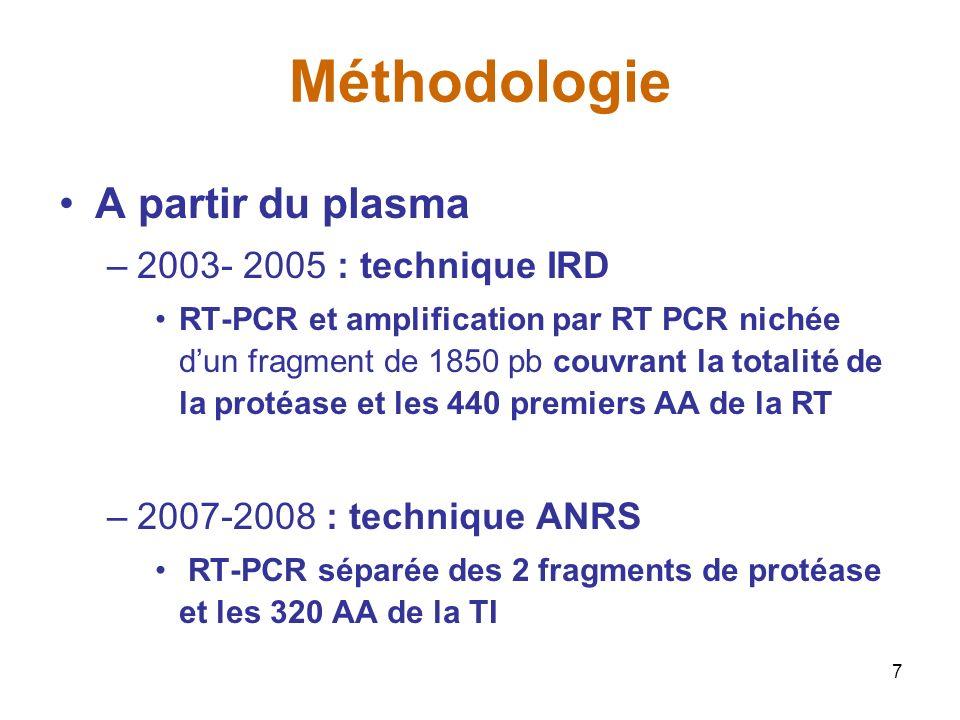 Méthodologie A partir du plasma 2003- 2005 : technique IRD