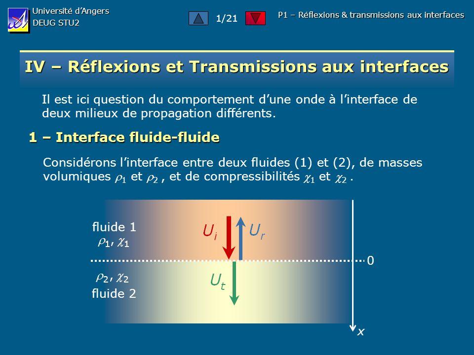 IV – Réflexions et Transmissions aux interfaces