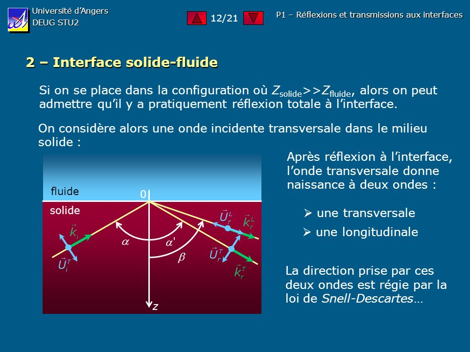 2 – Interface solide-fluide