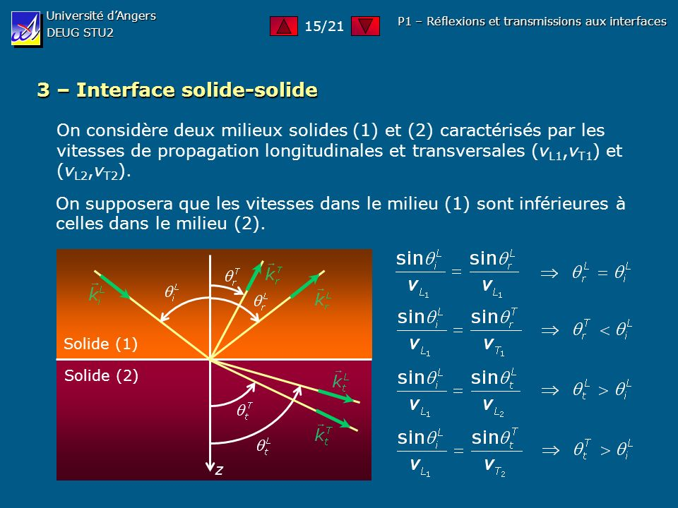 3 – Interface solide-solide