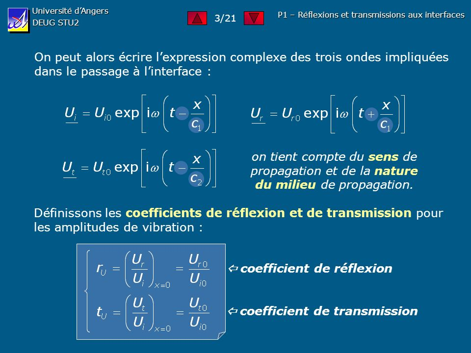  coefficient de réflexion