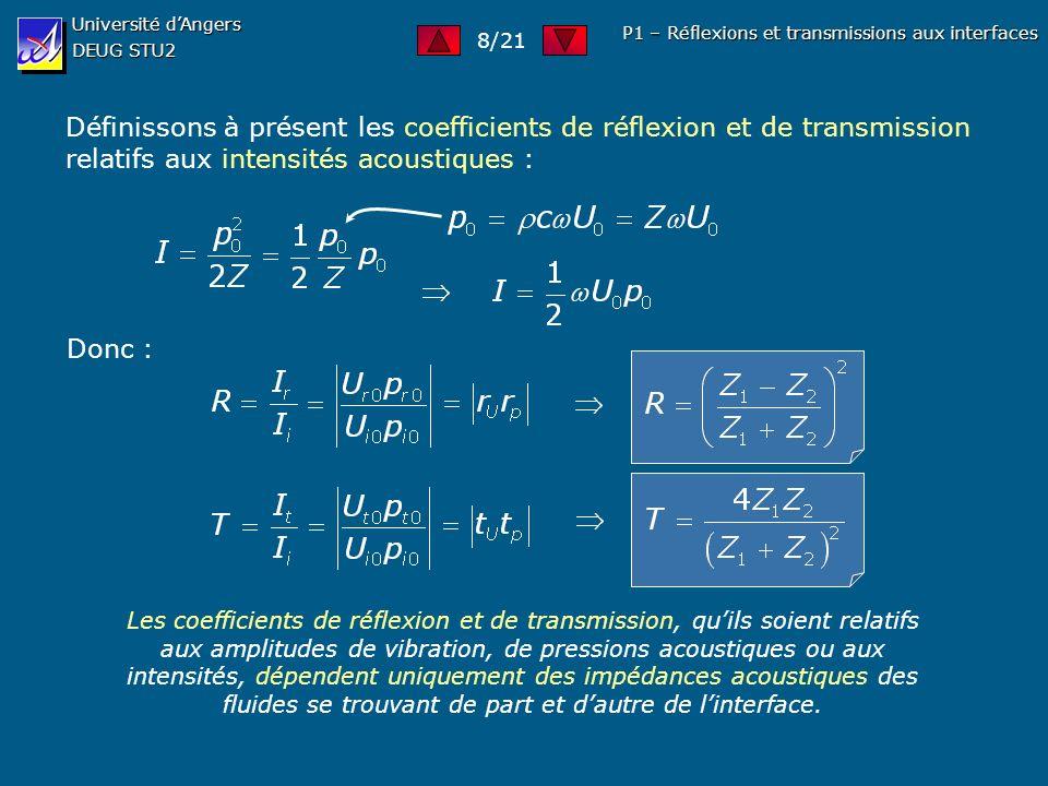 Université d'Angers DEUG STU2. 8/21. P1 – Réflexions et transmissions aux interfaces.