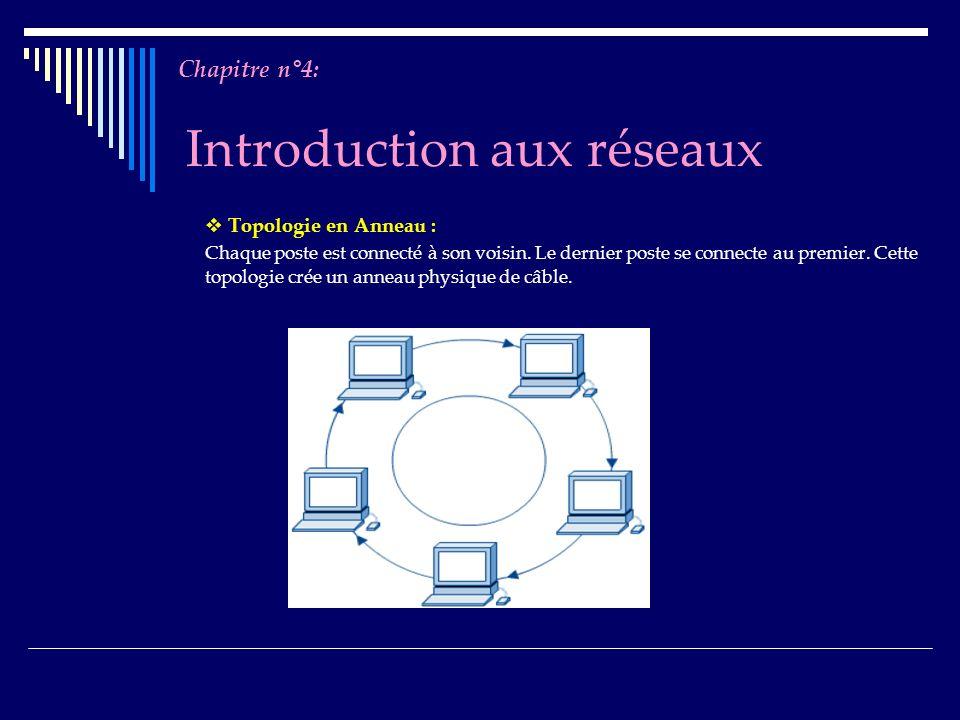 Introduction aux réseaux