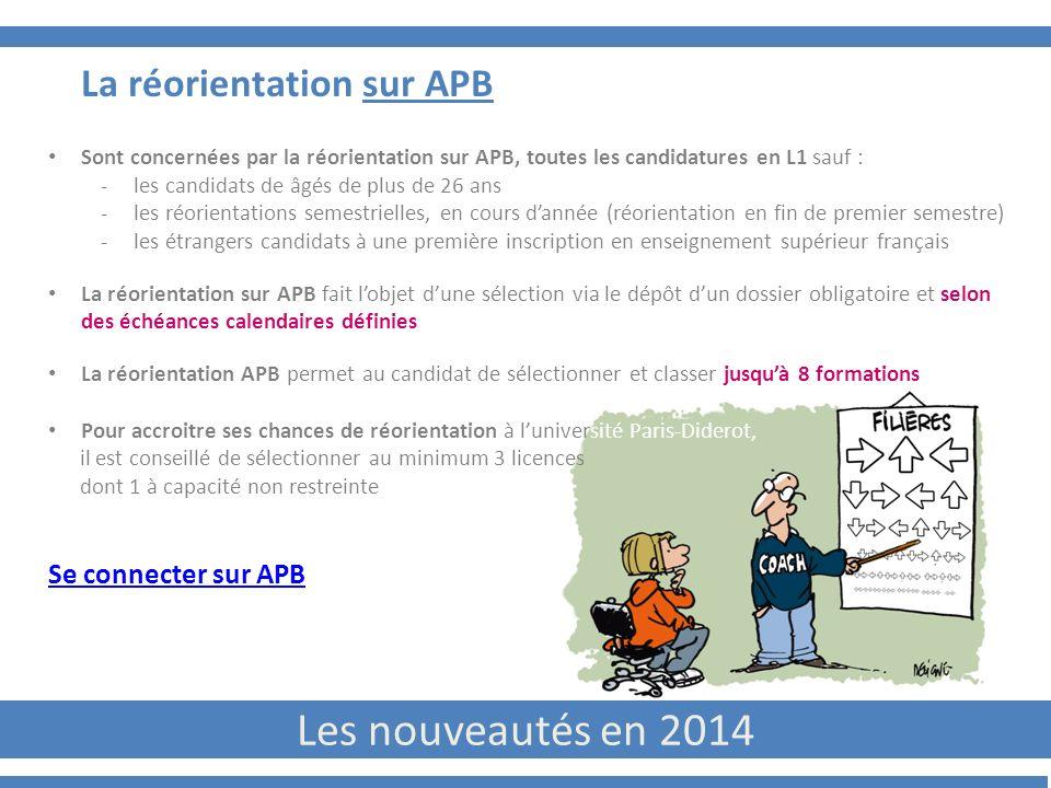 Les nouveautés en 2014 La réorientation sur APB Se connecter sur APB