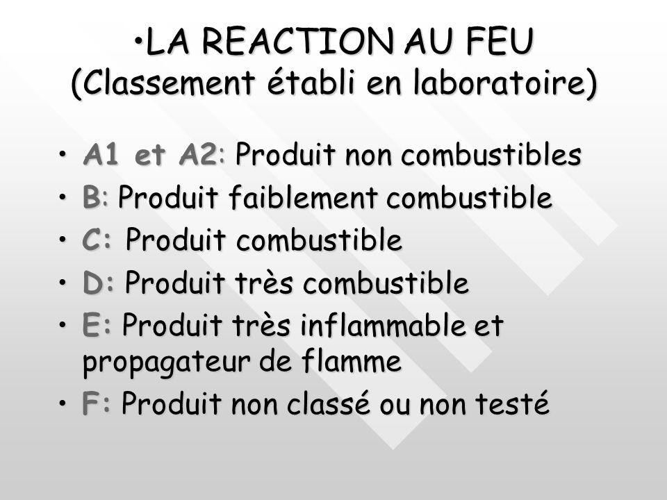 LA REACTION AU FEU (Classement établi en laboratoire)