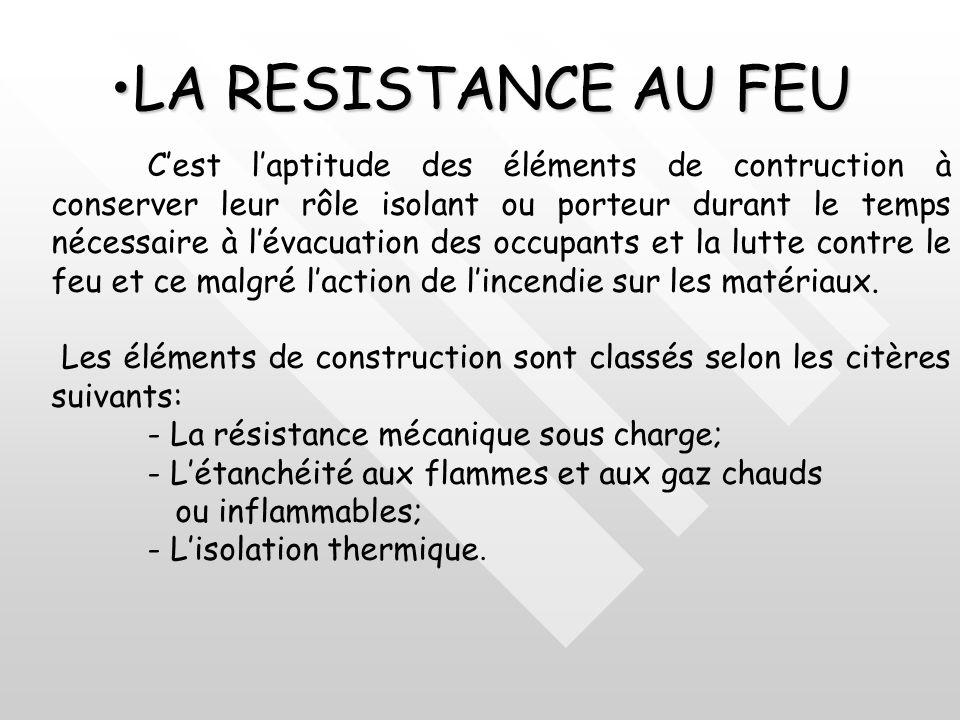 LA RESISTANCE AU FEU
