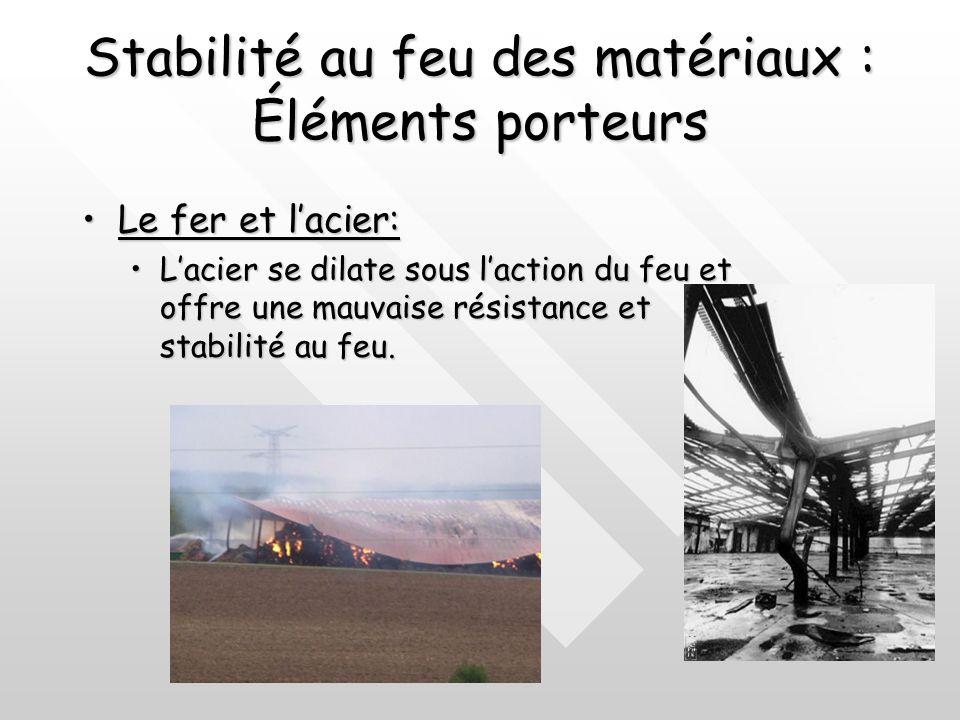 Stabilité au feu des matériaux : Éléments porteurs