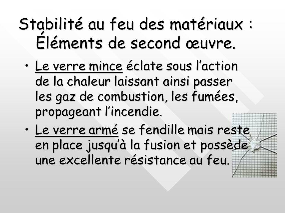 Stabilité au feu des matériaux : Éléments de second œuvre.