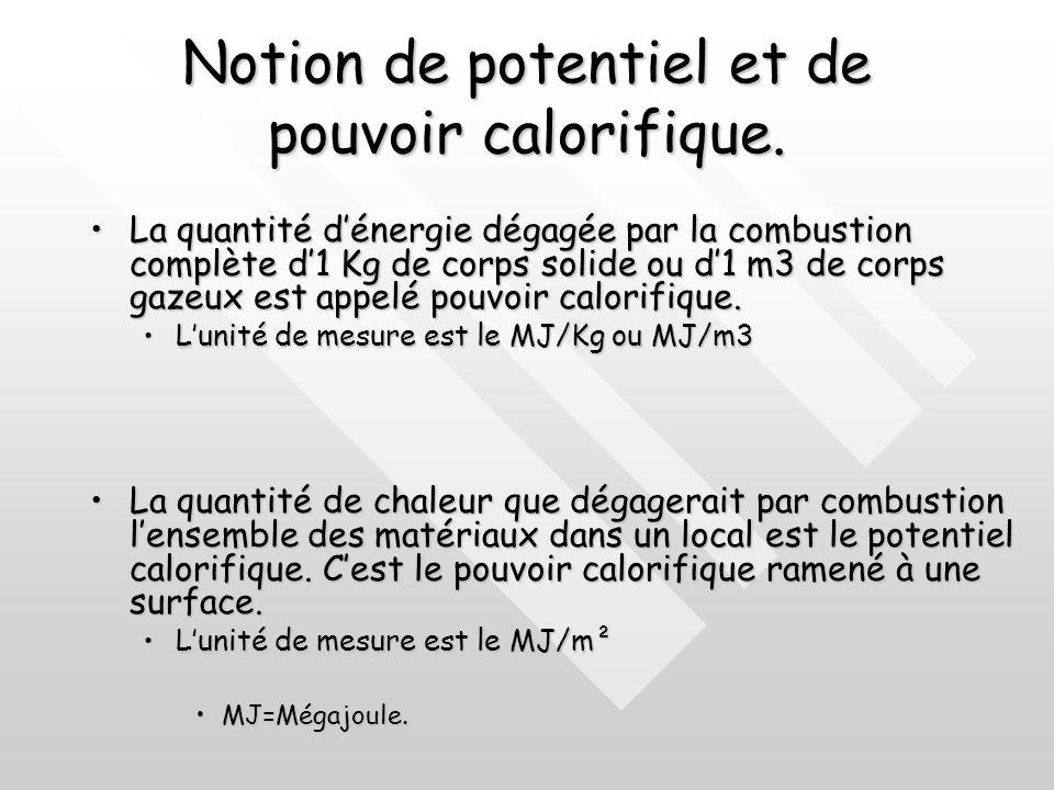 Notion de potentiel et de pouvoir calorifique.