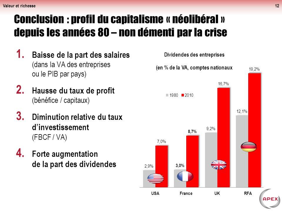 Valeur et richesse Conclusion : profil du capitalisme « néolibéral » depuis les années 80 – non démenti par la crise.