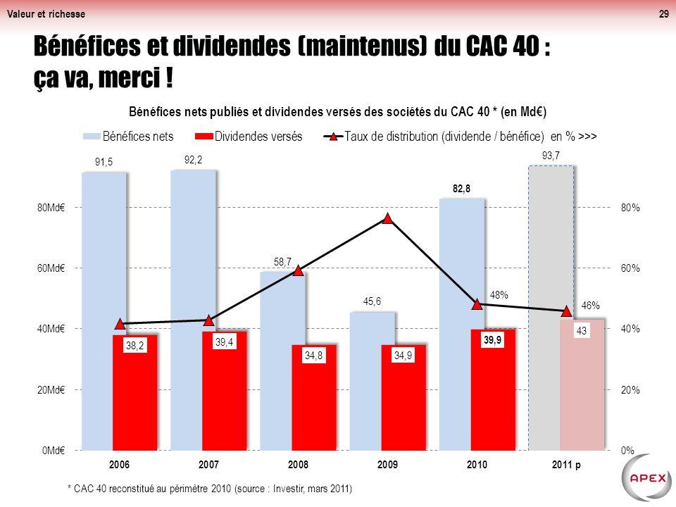 Bénéfices et dividendes (maintenus) du CAC 40 : ça va, merci !