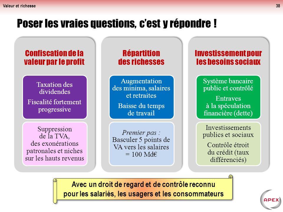 Poser les vraies questions, c'est y répondre !