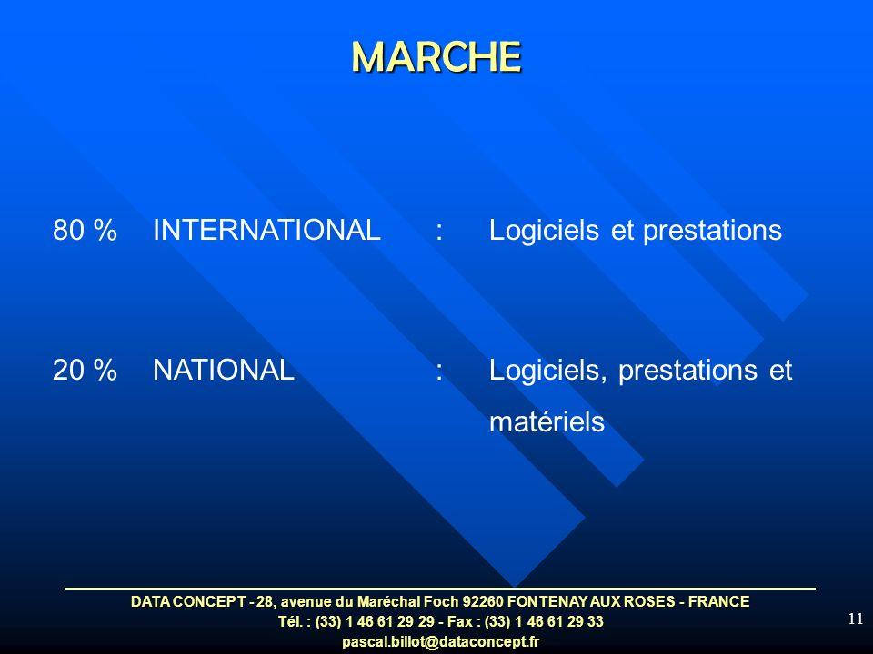 MARCHE 80 % INTERNATIONAL : Logiciels et prestations