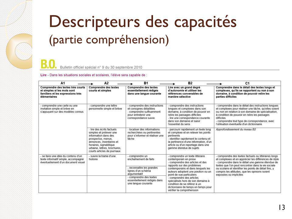 Descripteurs des capacités (partie compréhension)