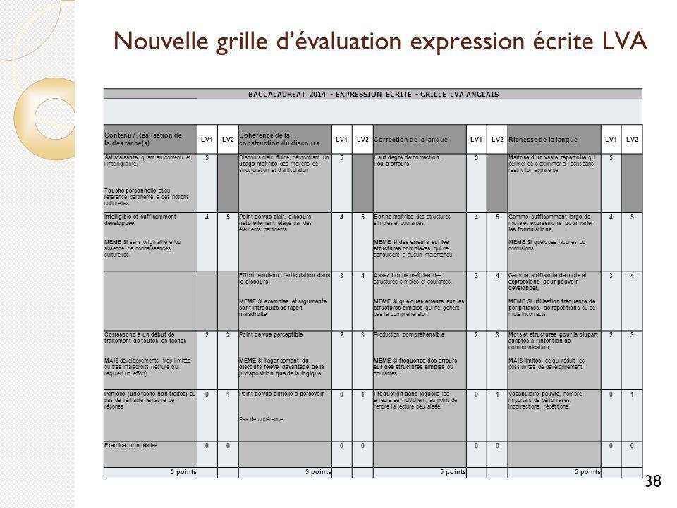 Fiche evaluation expression ecrite bac anglais - Grille evaluation expression ecrite anglais ...