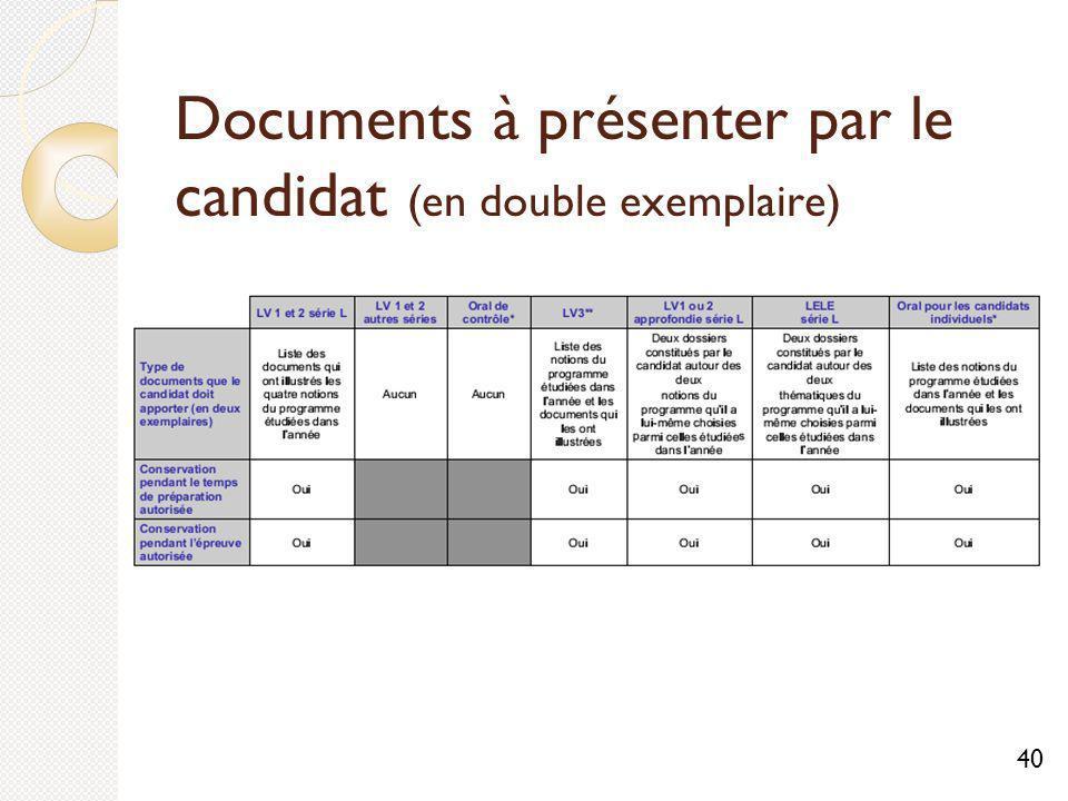 Documents à présenter par le candidat (en double exemplaire)