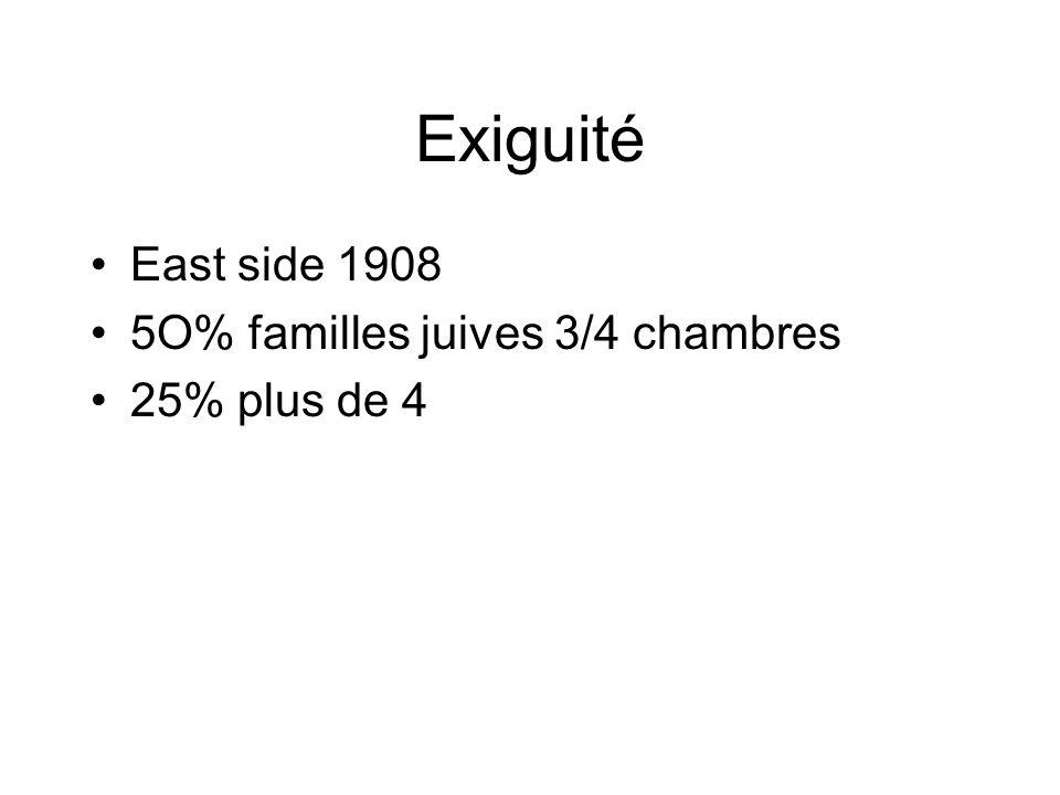 Exiguité East side 1908 5O% familles juives 3/4 chambres 25% plus de 4