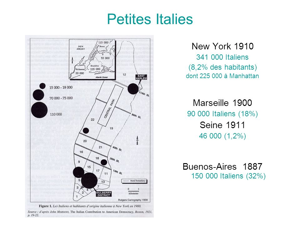 Buenos-Aires 1887 150 000 Italiens (32%)