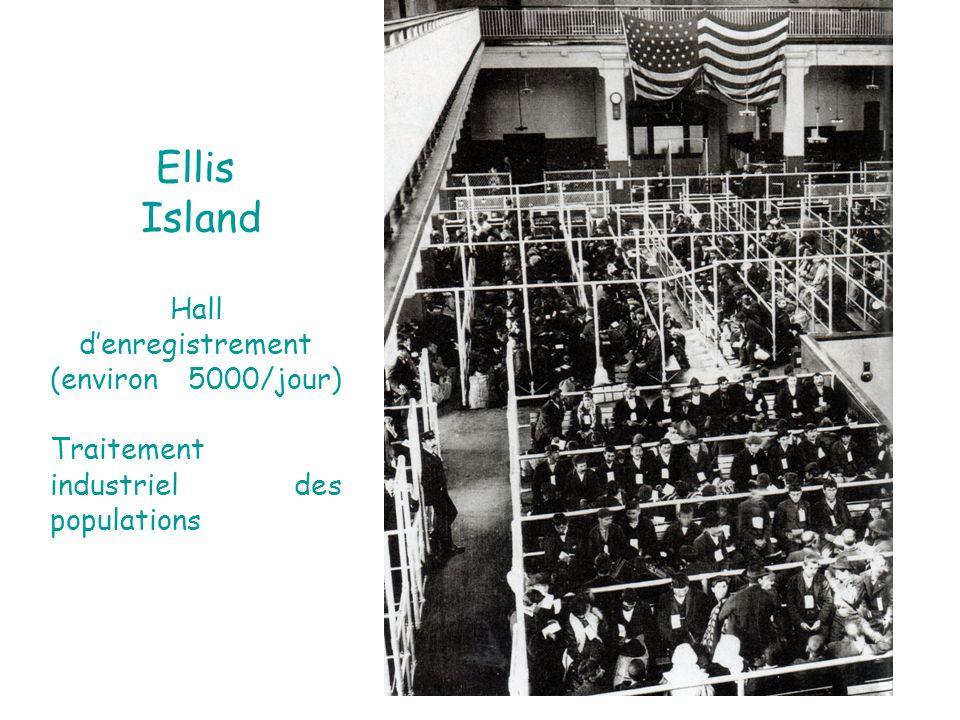 Ellis Island Hall d'enregistrement (environ 5000/jour) Traitement industriel des populations