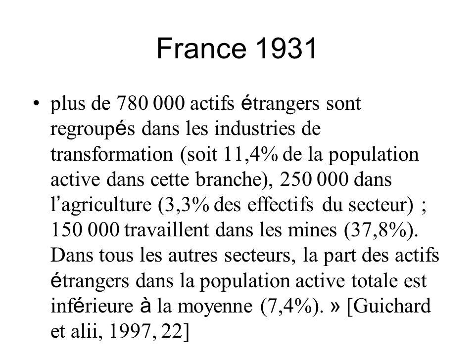 France 1931