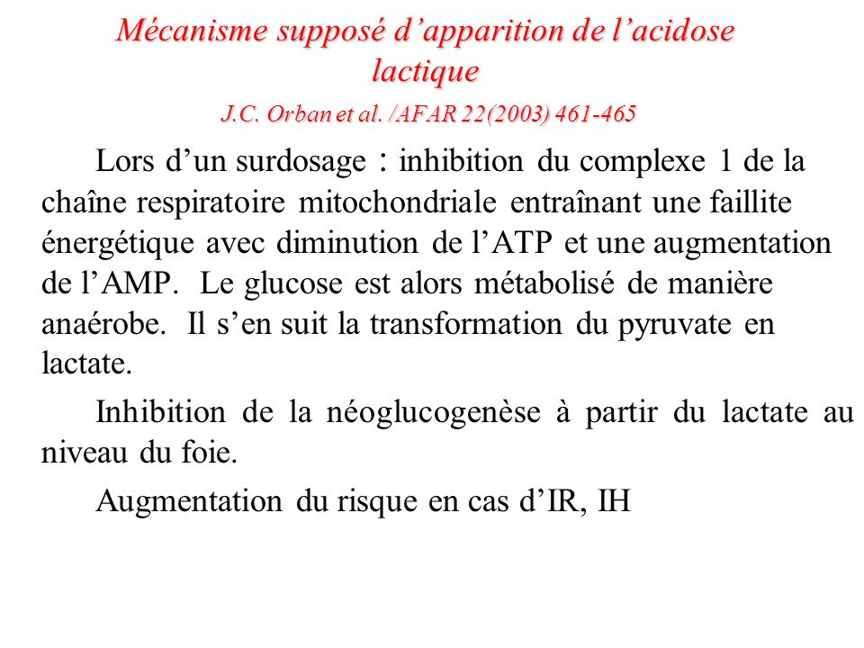 Mécanisme supposé d'apparition de l'acidose lactique J. C. Orban et al
