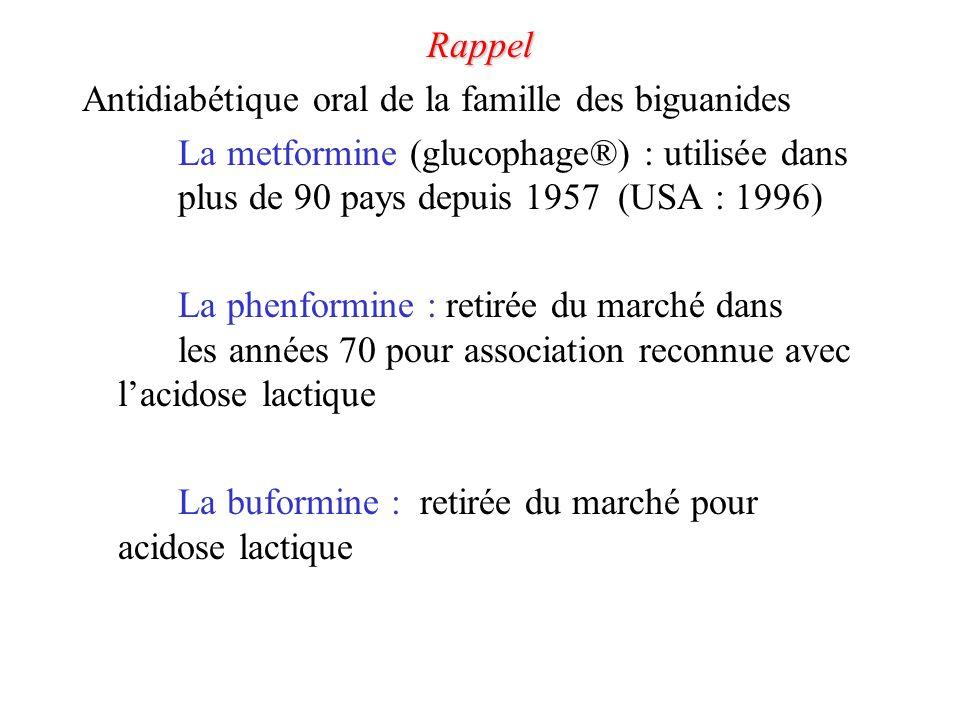 Rappel Antidiabétique oral de la famille des biguanides. La metformine (glucophage®) : utilisée dans plus de 90 pays depuis 1957 (USA : 1996)