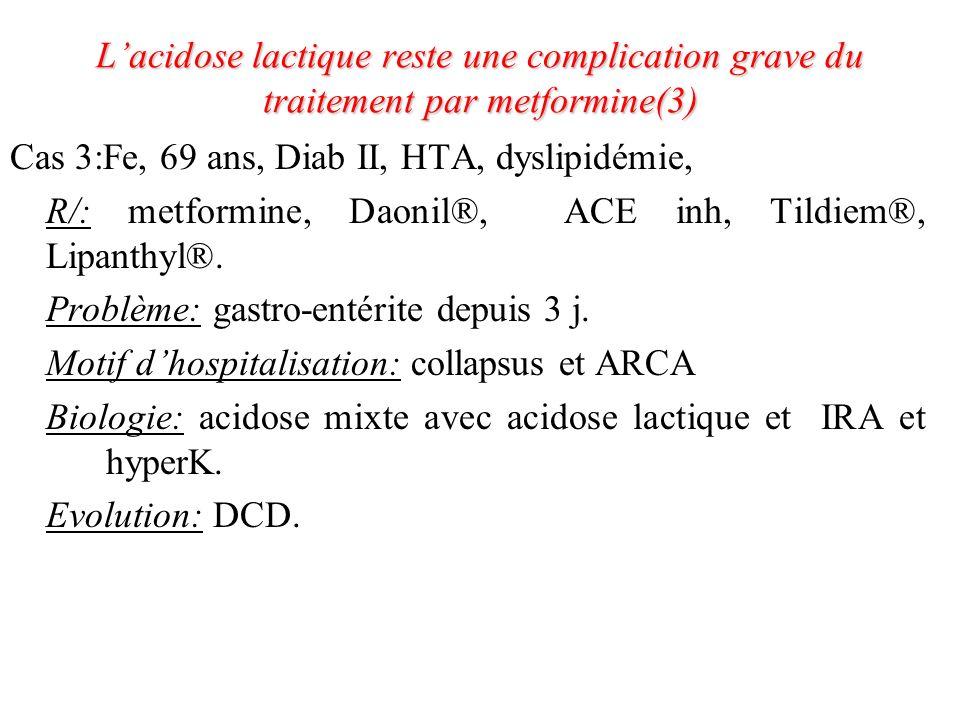 L'acidose lactique reste une complication grave du traitement par metformine(3)