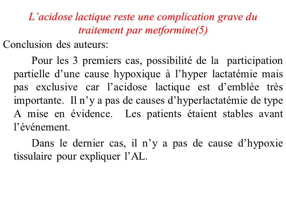 L'acidose lactique reste une complication grave du traitement par metformine(5)