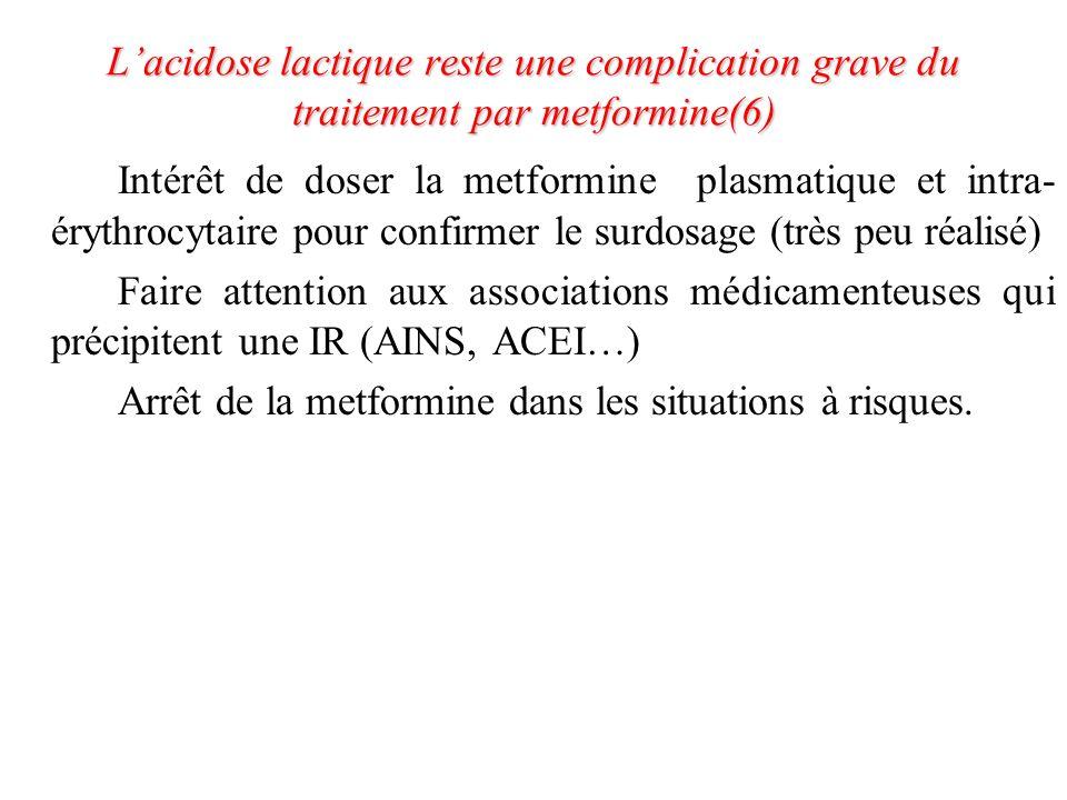 L'acidose lactique reste une complication grave du traitement par metformine(6)