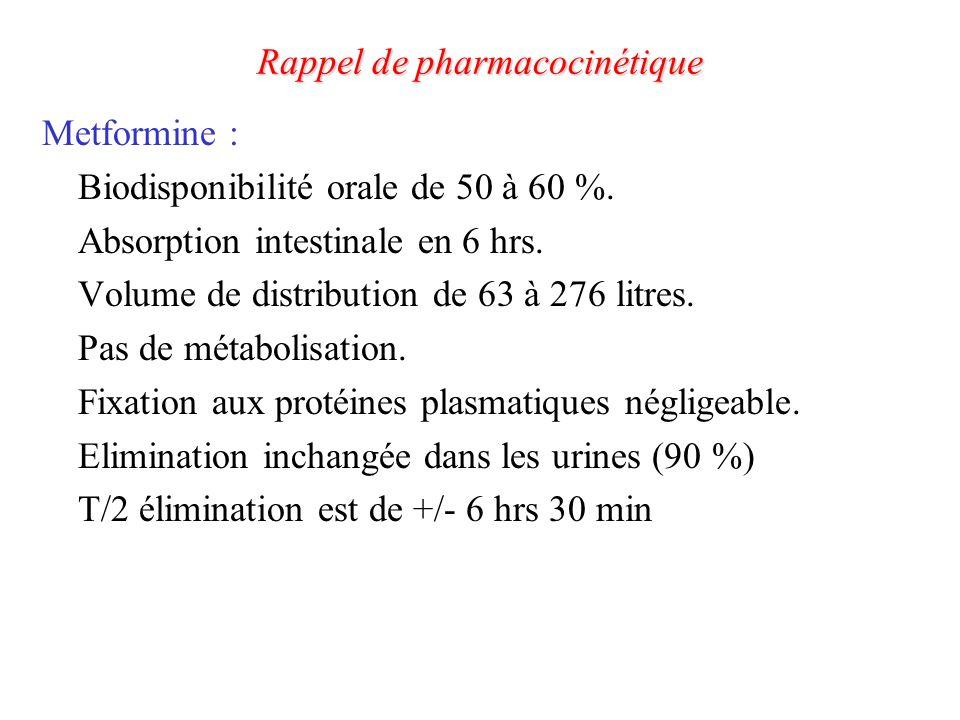 Rappel de pharmacocinétique
