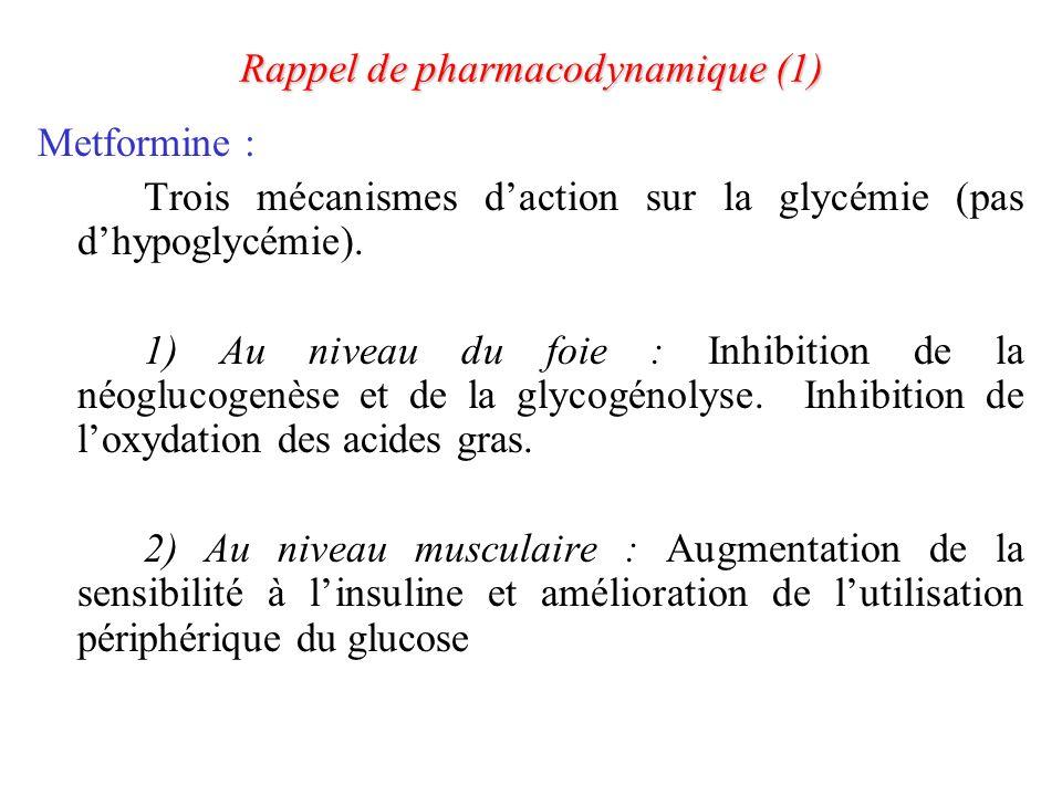 Rappel de pharmacodynamique (1)