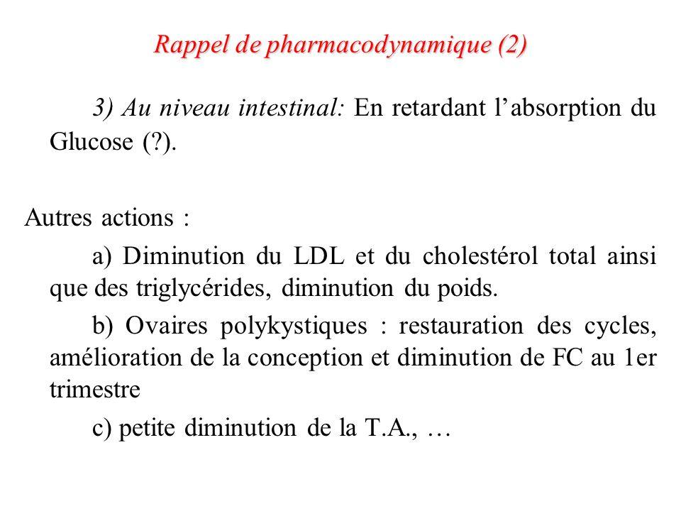 Rappel de pharmacodynamique (2)