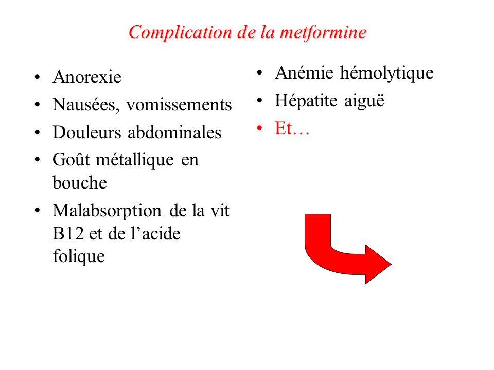 Complication de la metformine