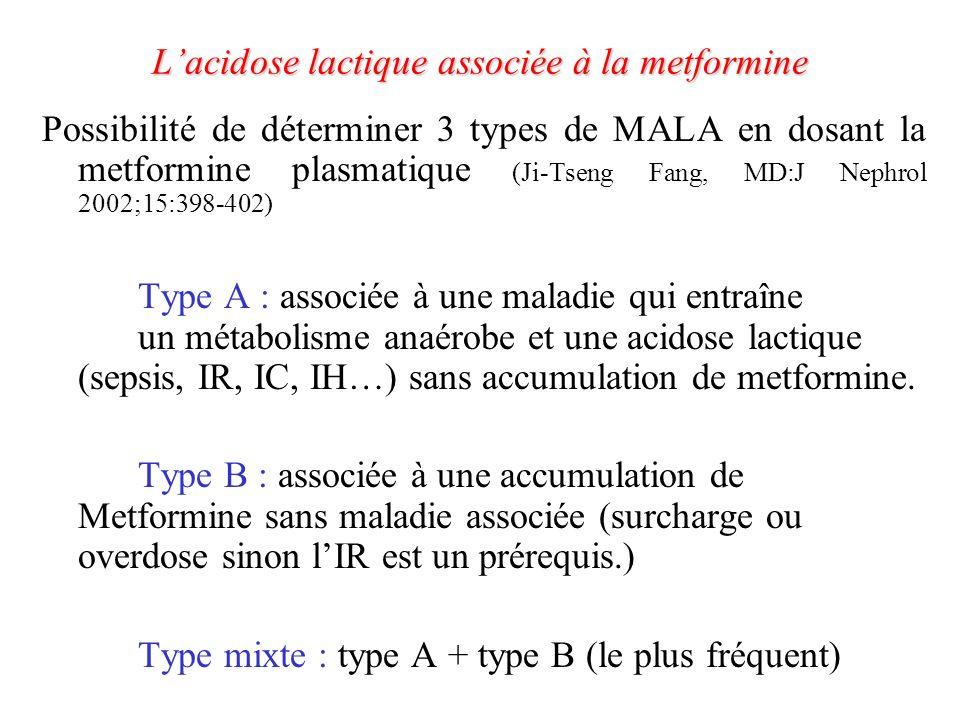 L'acidose lactique associée à la metformine