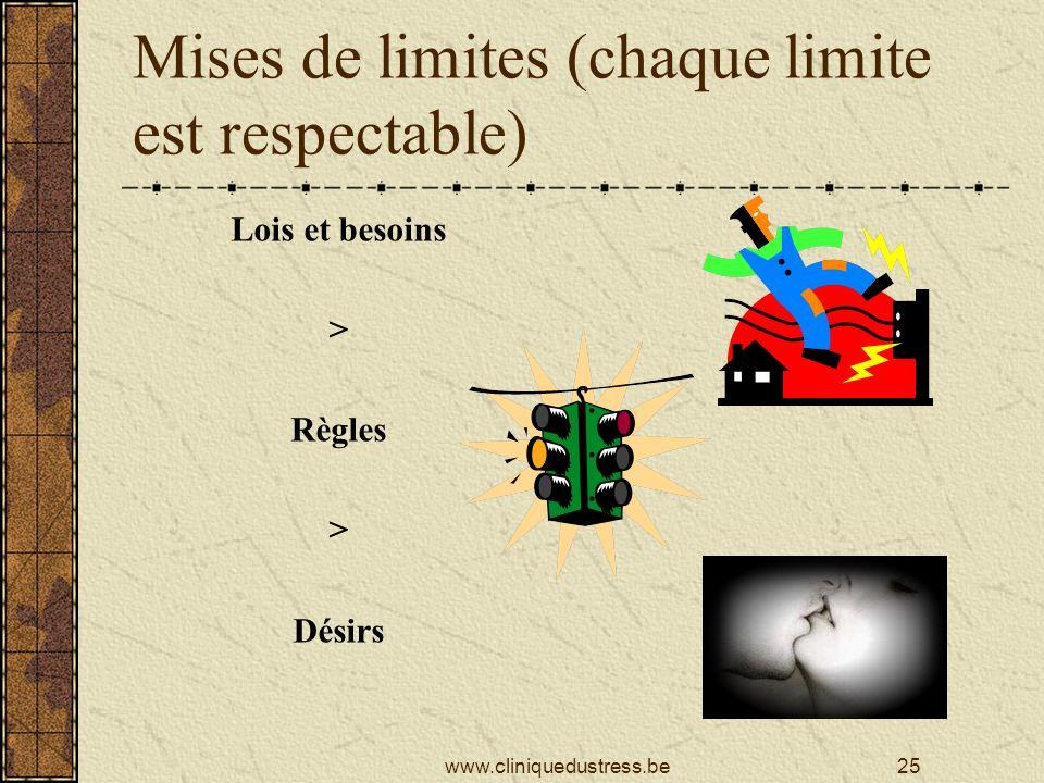 Mises de limites (chaque limite est respectable)