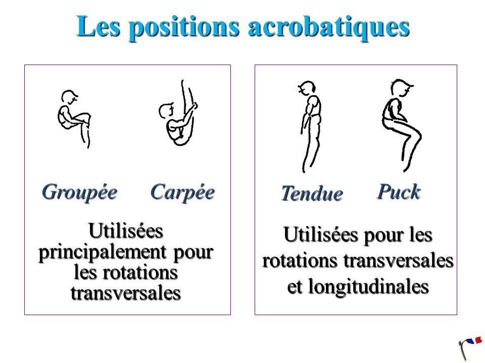 Les positions acrobatiques