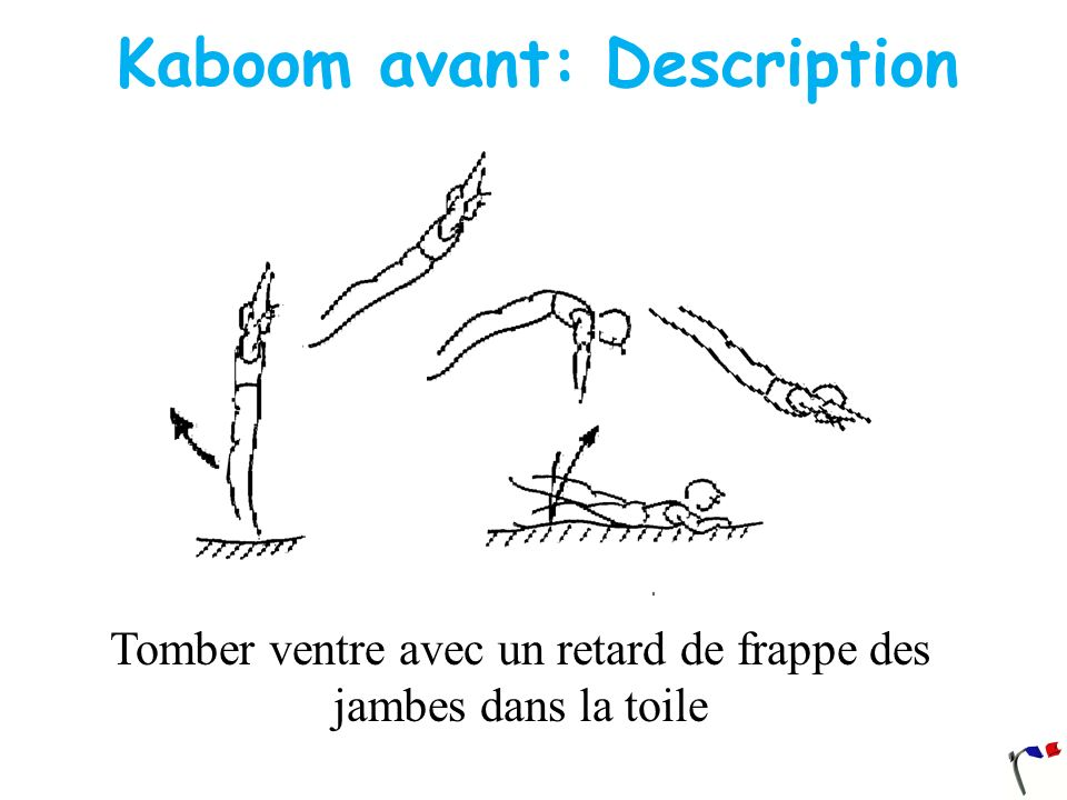 Kaboom avant: Description