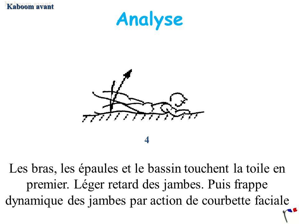Kaboom avant Analyse. 4.