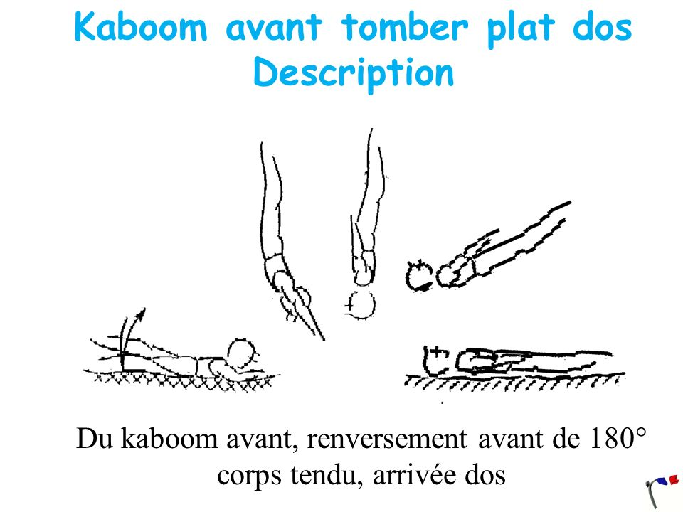 Kaboom avant tomber plat dos Description
