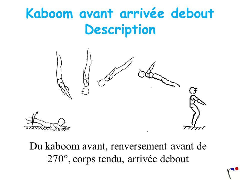 Kaboom avant arrivée debout Description
