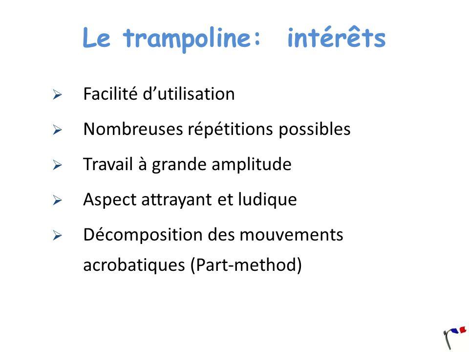 Le trampoline: intérêts