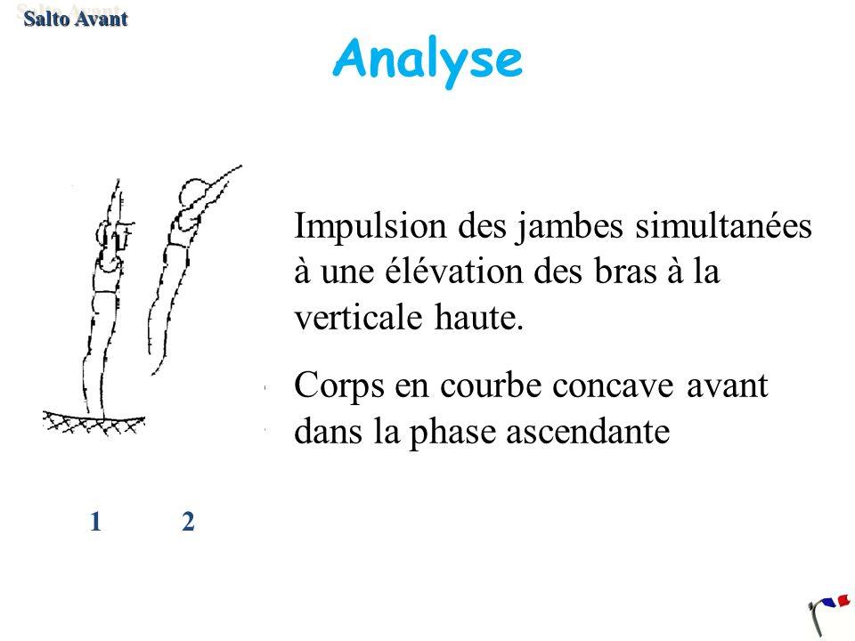 Salto Avant Analyse. 1 2. Impulsion des jambes simultanées à une élévation des bras à la verticale haute.