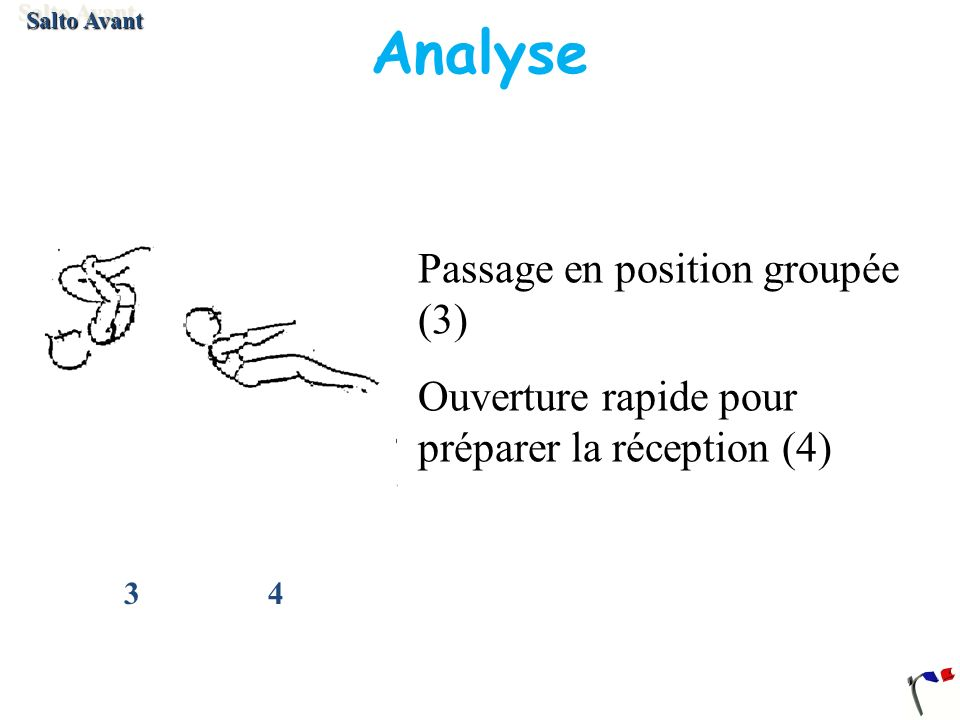 Analyse Passage en position groupée (3)