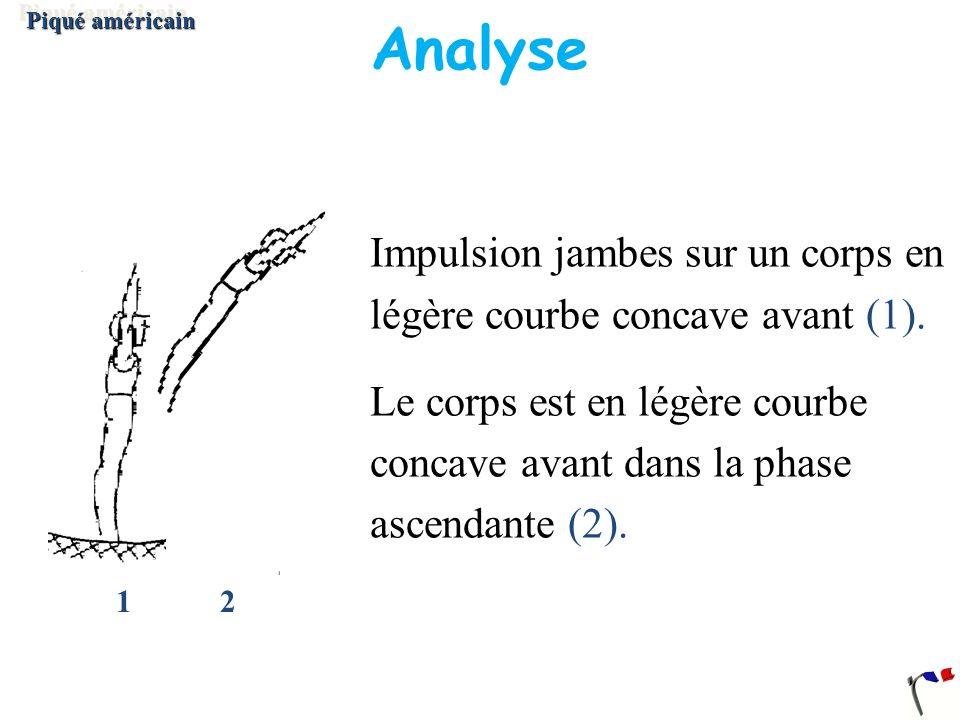 Piqué américain Analyse. 1 2. Impulsion jambes sur un corps en légère courbe concave avant (1).