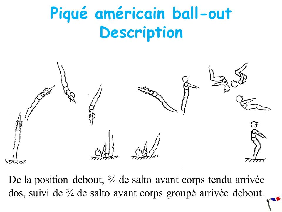 Piqué américain ball-out Description