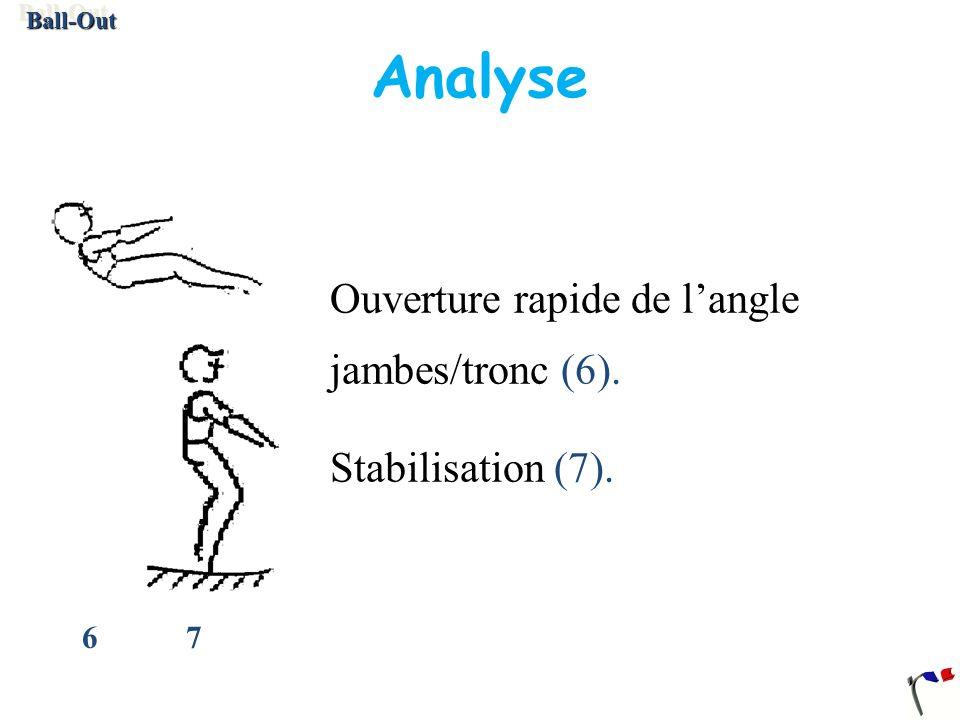 Analyse Ouverture rapide de l'angle jambes/tronc (6).