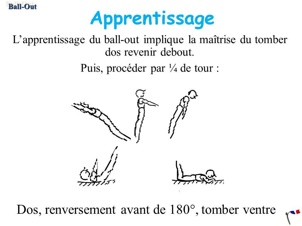 Apprentissage Dos, renversement avant de 180°, tomber ventre
